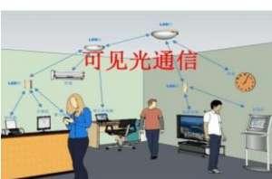 可见光通讯,智慧路灯的发展方向选粉机